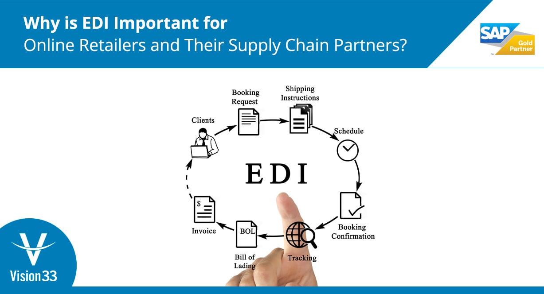 edi online retailers erp software sap business one