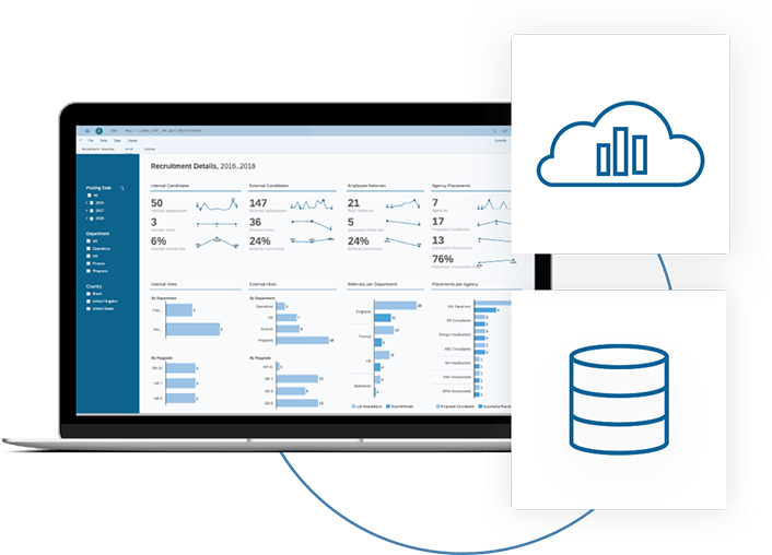 Hybrid Analytics Strategy with SAP Analytics Cloud