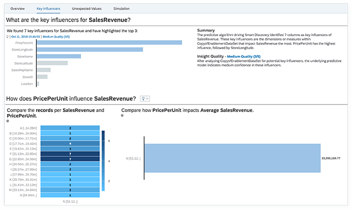 About Augmented Analytics Capabilities with SAP Analytics Cloud
