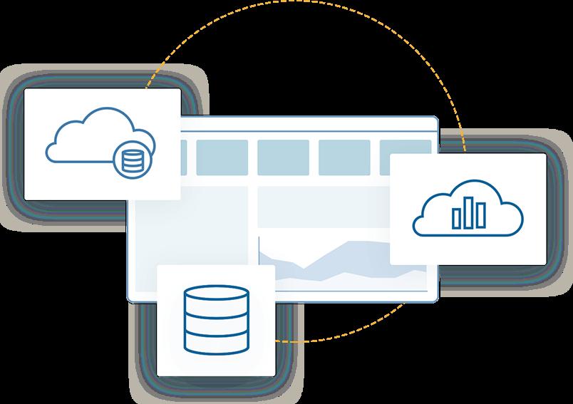 About SAP Analytics Cloud