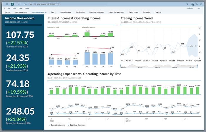 Analytics in the intelligence era with SAP Analytics Cloud