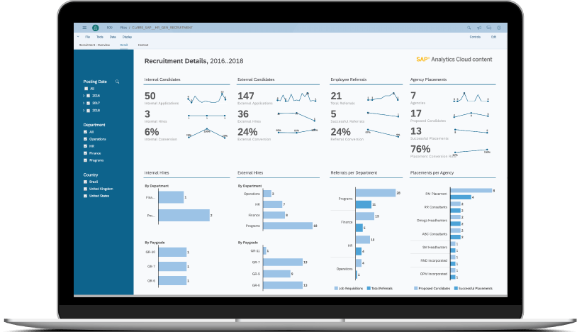 Human Resources with SAP Analytics Cloud by Line of Business