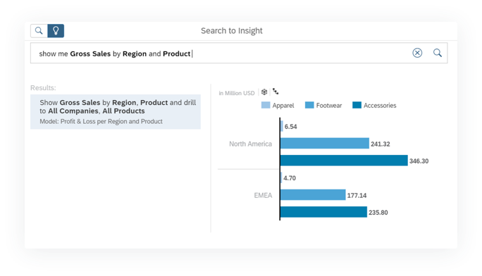 Quickly build reports with a search engine with SAP Analytics Cloud