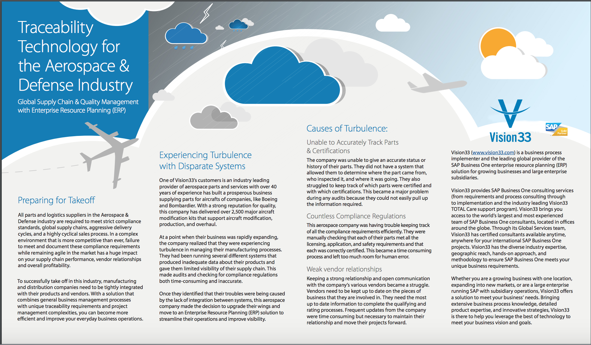 Download the SAP Business One ERP Software Brochure for Aerospace and Defence