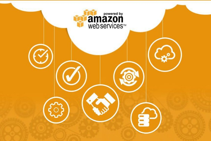 SAP Business One on AWS (Amazon Web Services)