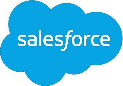 Connect SalesForce to your ERP solution